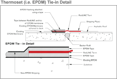 Epdm Roof Details Amp Prelasti Prefabrication Sealeco